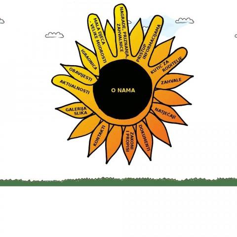 vrtic-suncokret.hr